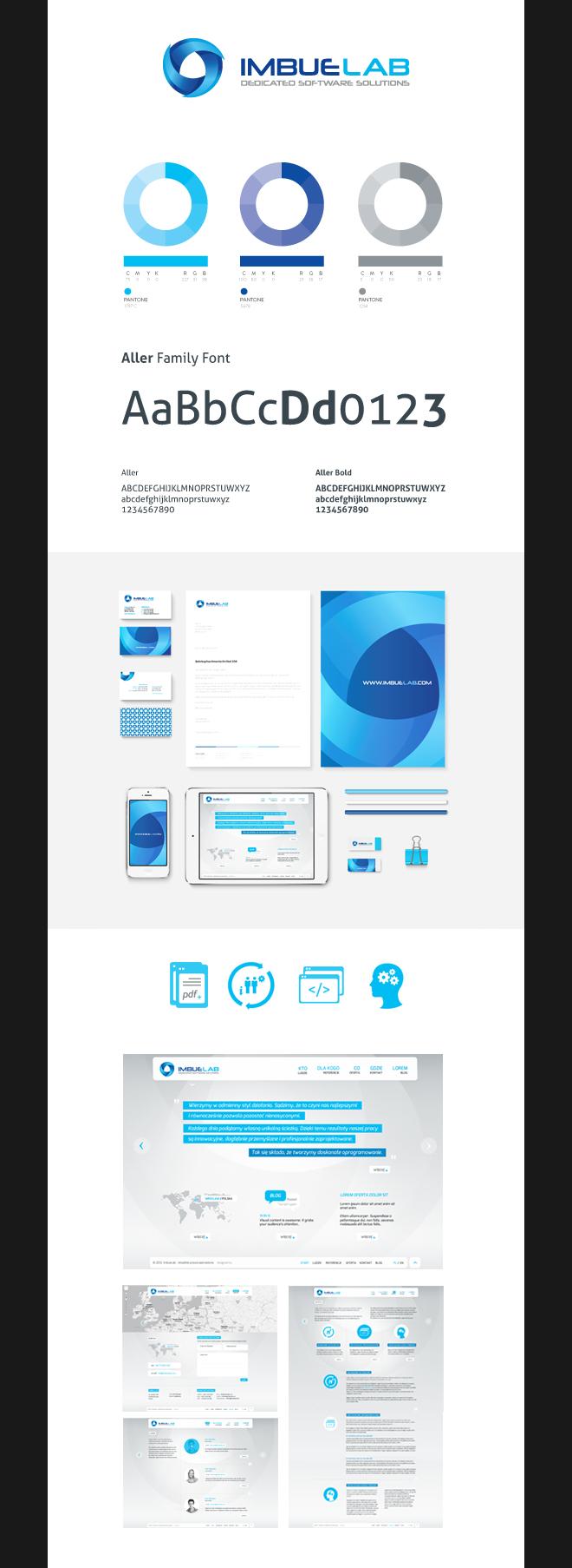 Identyfikacja wizualna. Web design.